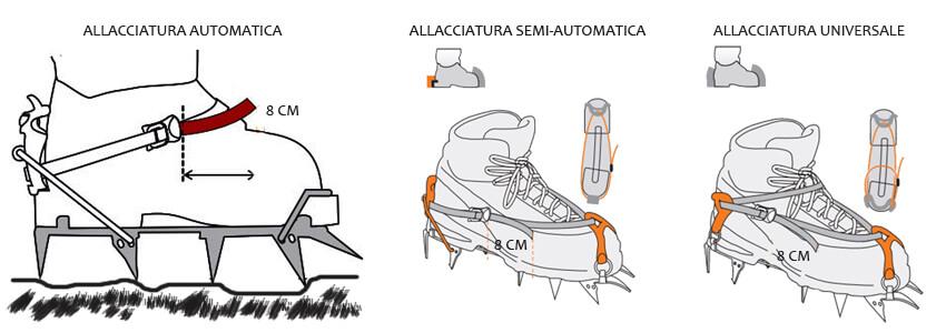 sistemi allacciatura ramponi scarponi
